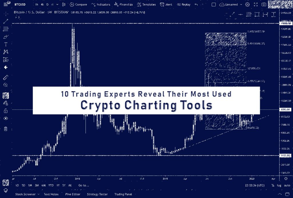 Crypto charting tools post illustration displaying price graph